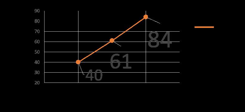 HP用合格者数図DoSi.png